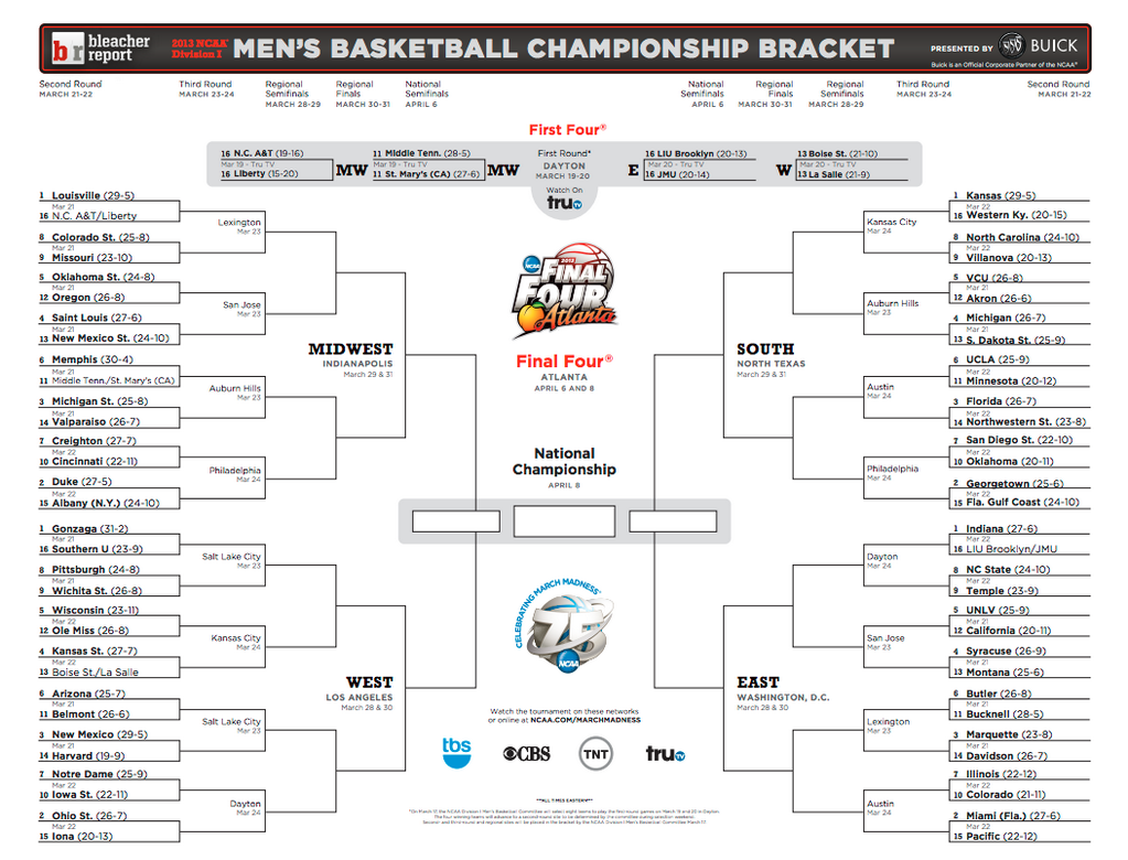 NCAA Tourney: Right and Wrong