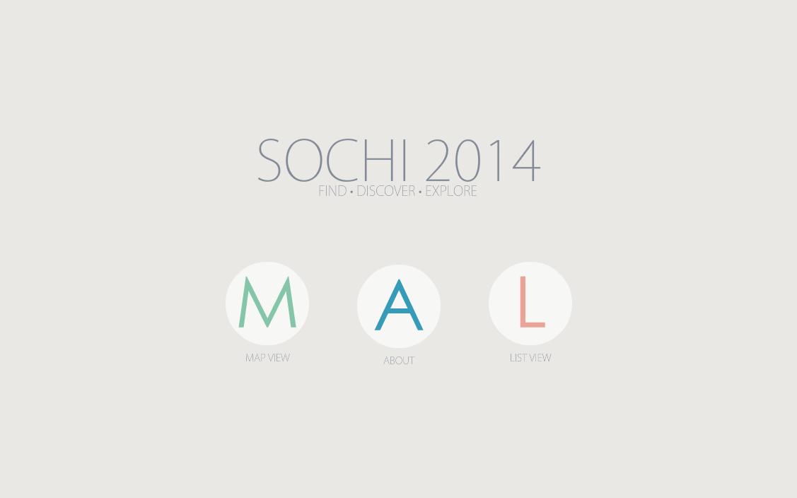Sochi Olympics Results